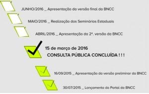 Consulta base nacional comum